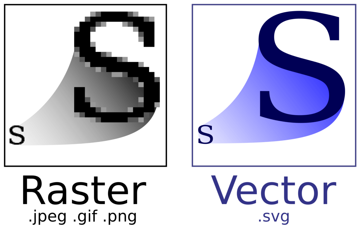 What Makes the Use of Vector Images Good for Online Promotion?